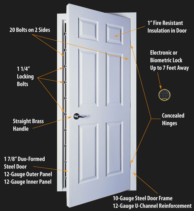 ProSteel Security Door